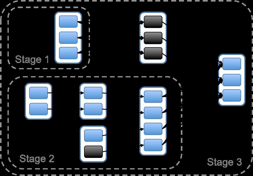 Spark Darling Of Bigdata Sub Protocol